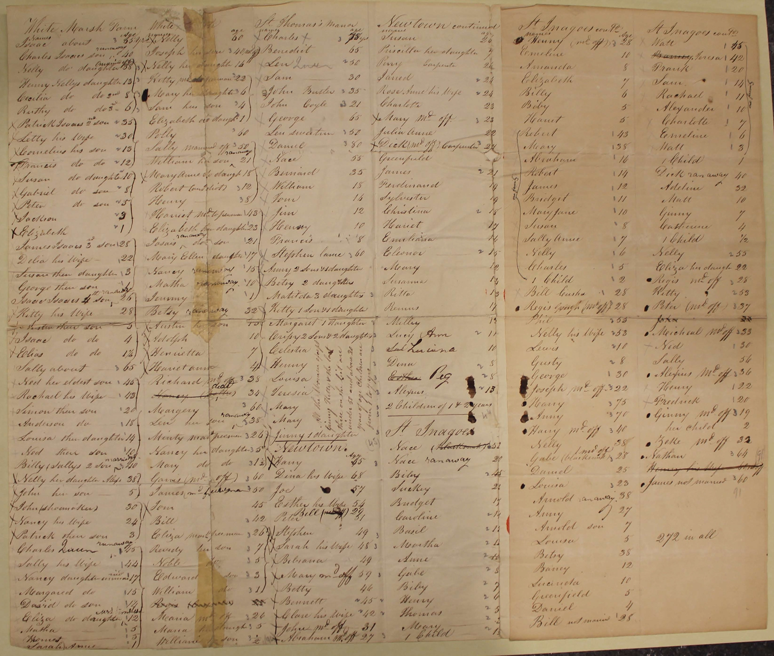 The Jesuit Slave Census lists the names of the 272 people who were sold. (Georgetown Slavery Archive)