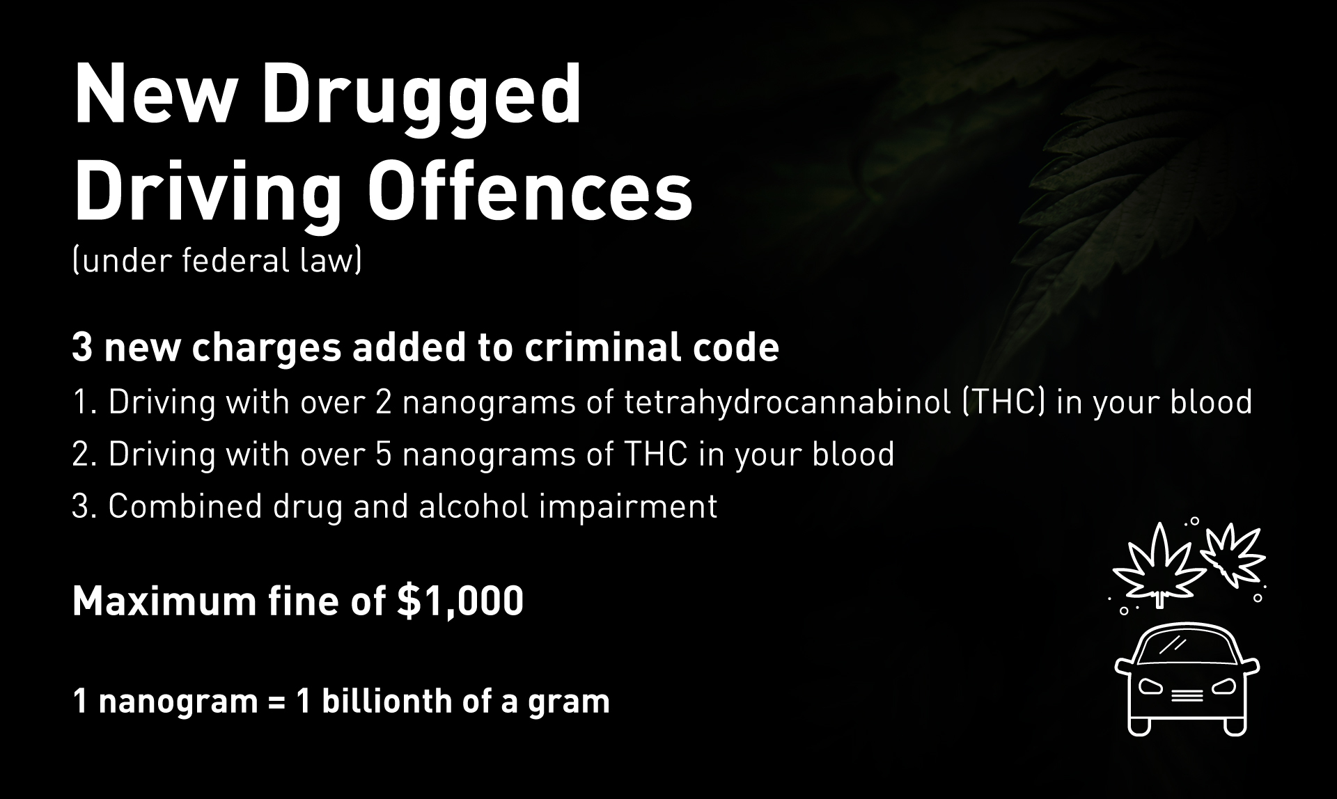 Driving under the influence of cannabis could net you a maximum federal fine of $1,000.